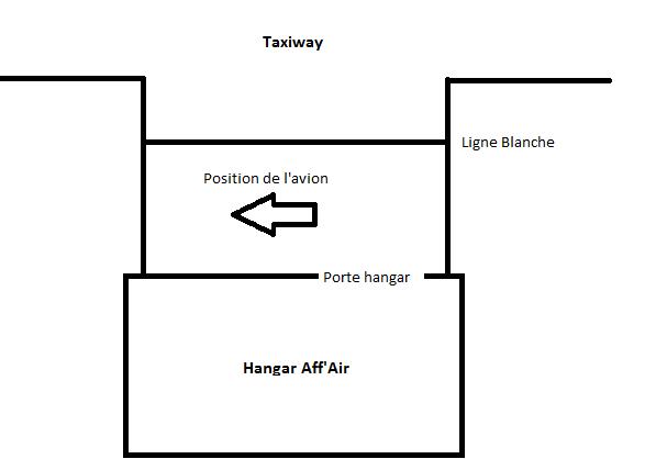 Position Avion retour Aff'Air